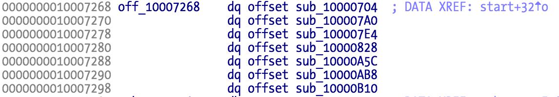 core dxe protocol