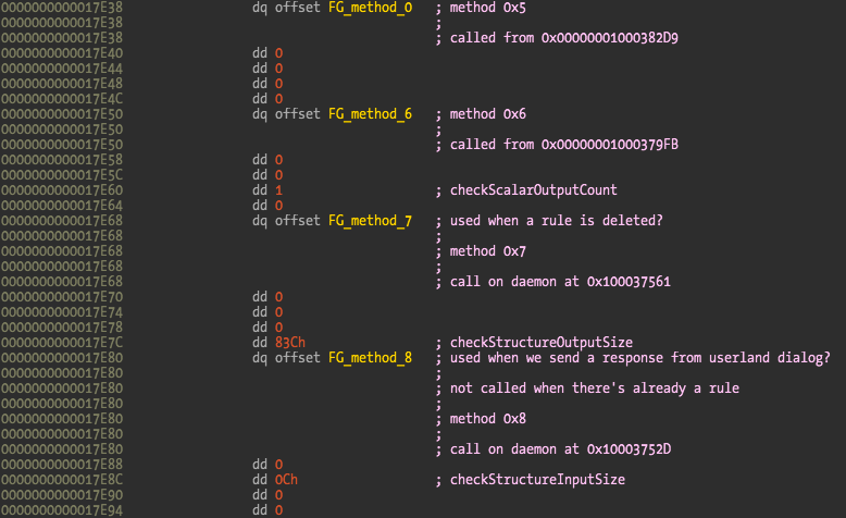 31_snitch_methods